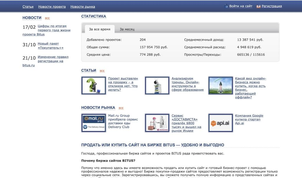 Площадки для покупки и продажи сайтов